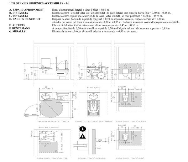 Disposiciones sobre edificaciones de uso pblico de titularidad privada