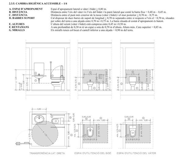 Baño Minusvalidos Dimensiones Minimas:Disposiciones sobre ...