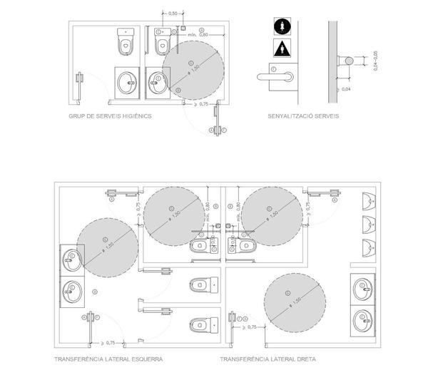 Requisitos Baño Minusvalidos:Disposiciones sobre edificaciones de uso público de titularidad