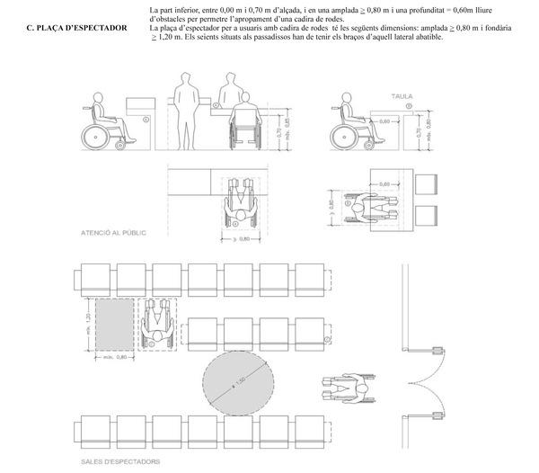 Decreto 110 2010 de 15 de octubre por el cual se aprueba for Dimensiones cabina inodoro