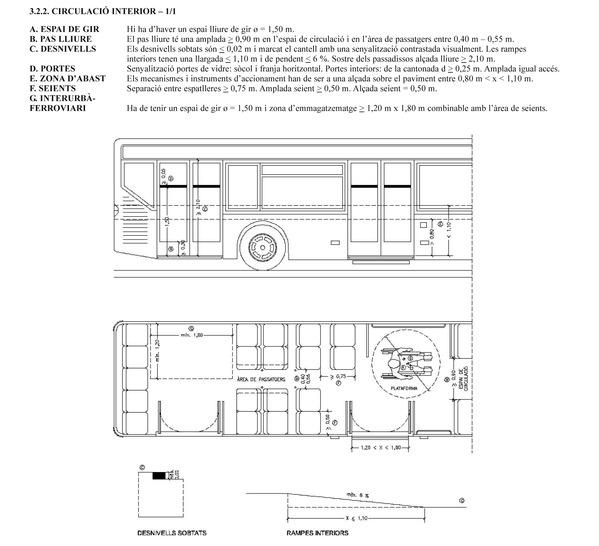 Baño Publico Medidas Minimas:Disposiciones sobre edificaciones de uso público de titularidad