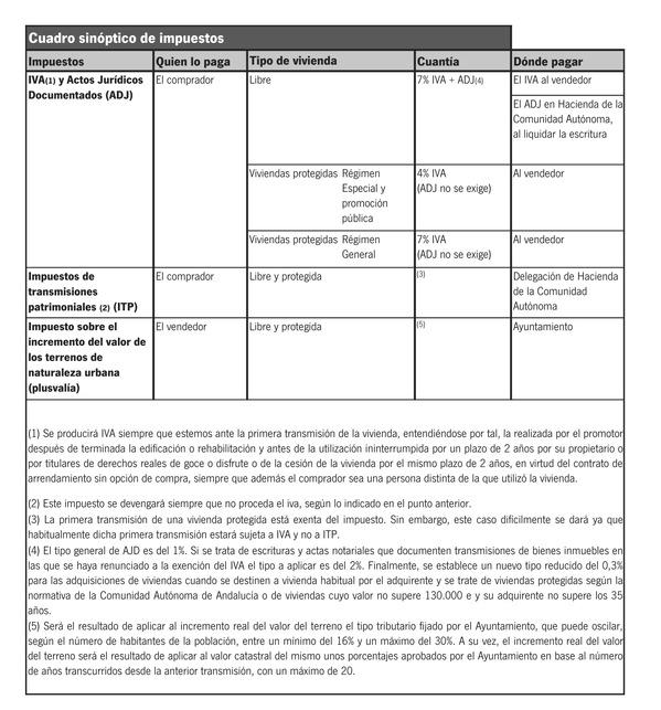 Orden de 30 de noviembre de 2009 por la que se aprueban for Registro bienes muebles sevilla