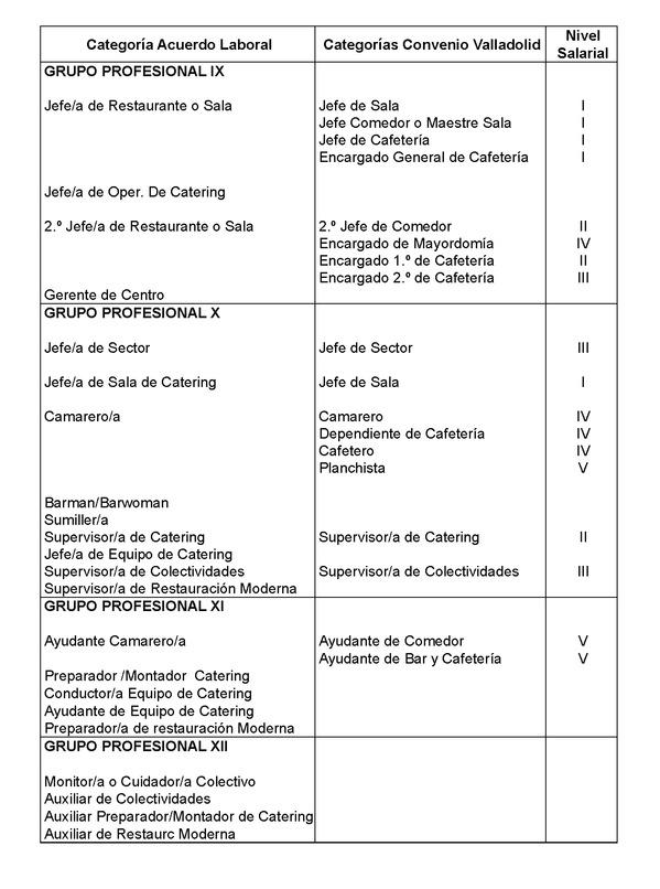 Resolución de 10 de septiembre de 2010, de la Oficina Territorial ...