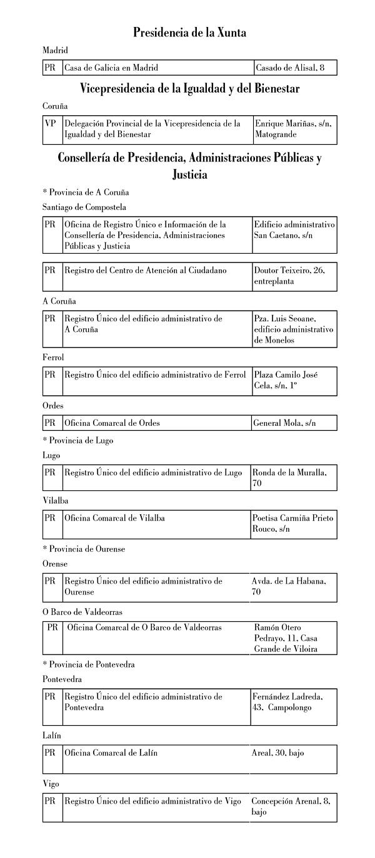 Decreto 164 2005 de 16 de junio por el que se regulan y for Oficinas de registro de la comunidad de madrid