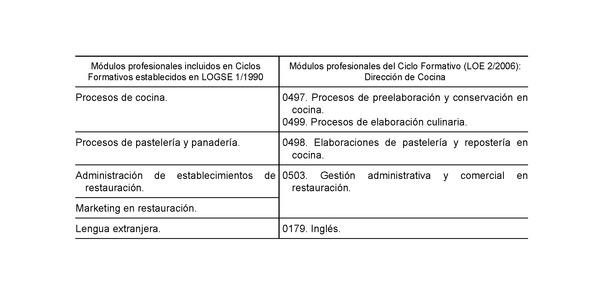 Real Decreto 687 2010 De 20 De Mayo Por El Que Se