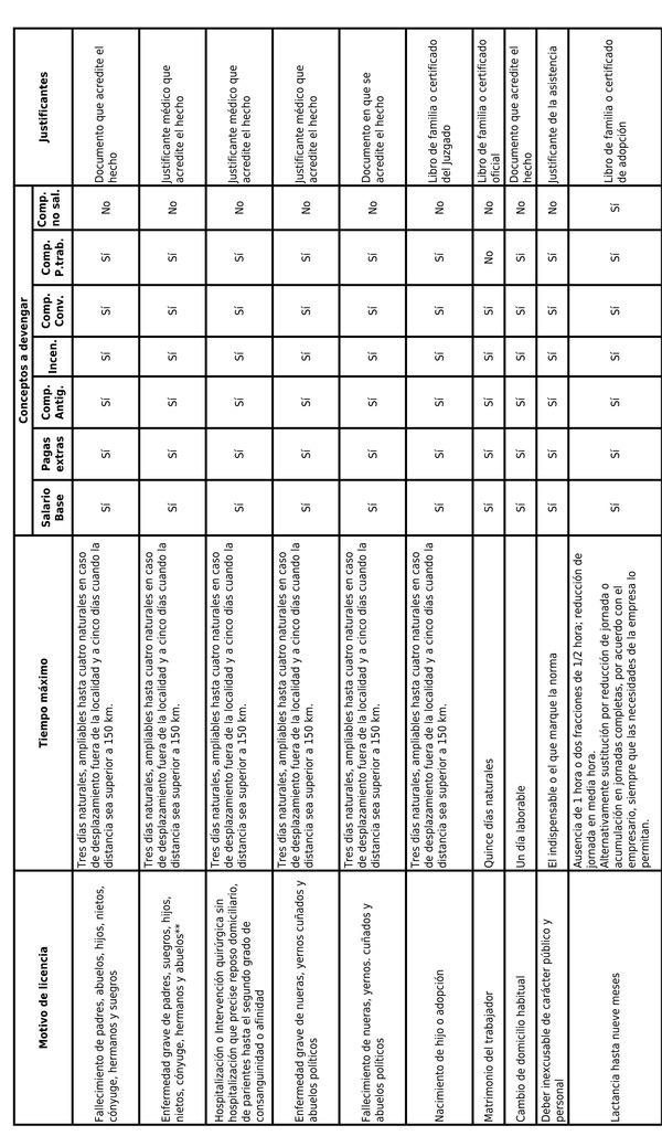 Tablas salariales 2015 y 2016 xiv convenio colectivo tablas salariales convenio colectivo - Convenio oficinas y despachos barcelona 2017 ...