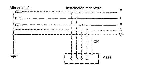 Real decreto 842 2002 de 2 de agosto por el que se for Hornos domesticos electricos