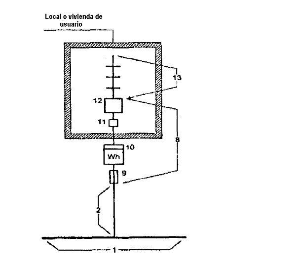 ... el que se aprueba el Reglamento electrotu00e9cnico para baja tensiu00f3n